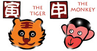 Tiger and Monkey compatibility horoscope