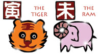 Tiger and Ram compatibility horoscope