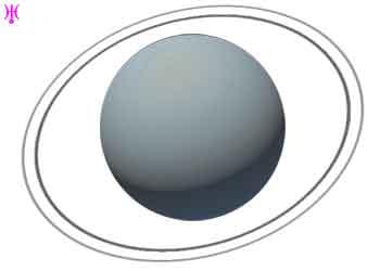 Uranus is The Patron of the Heavens