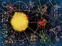 zodiac sign characteristics image