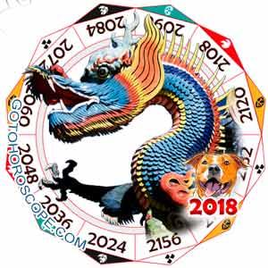 Oriental 2018 Horoscope for Dragon