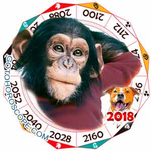 Oriental 2018 Horoscope for Monkey