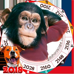 Oriental 2018 Horoscope for Monkey