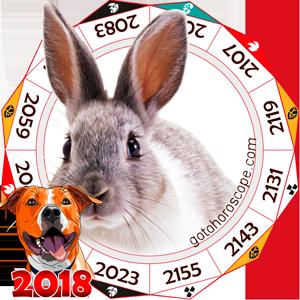 Oriental 2018 Horoscope for Rabbit