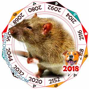 Oriental 2018 Horoscope for Rat