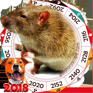 Oriental 2018 Horoscope for Rat