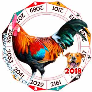 Oriental 2018 Horoscope for Rooster