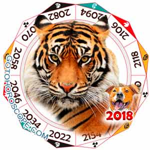 Oriental 2018 Horoscope for Tiger