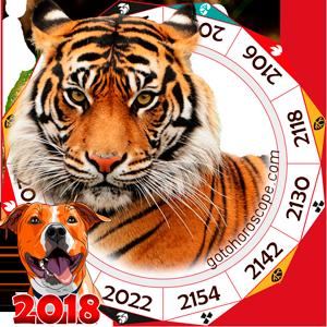 Oriental 2018 Horoscope for Tiger