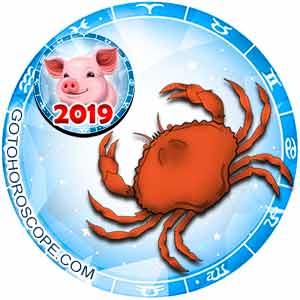 2019 Cancer Horoscope Astrology 2019 Forecast For Cancer For The