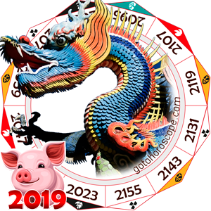 Dragon 2019 Horoscope