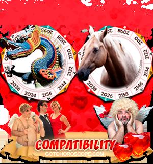 Dragon Horse Zodiac signs Compatibility Horoscope
