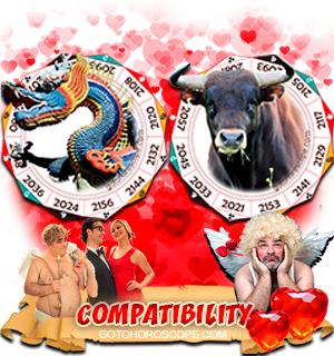 Dragon Ox Zodiac signs Compatibility Horoscope