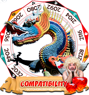 Dragon Compatibility Traits