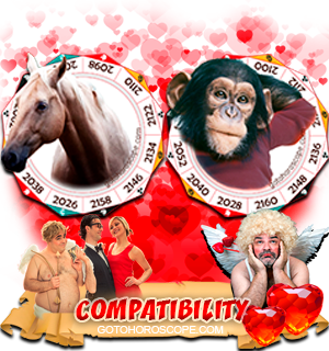 Horse Monkey Zodiac signs Compatibility Horoscope