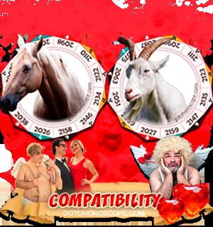 Horse Ram Zodiac signs Compatibility Horoscope
