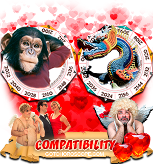 Monkey Dragon Zodiac signs Compatibility Horoscope