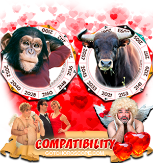 Monkey Ox Zodiac signs Compatibility Horoscope