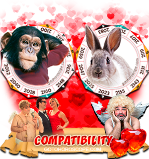 Monkey Rabbit Zodiac signs Compatibility Horoscope