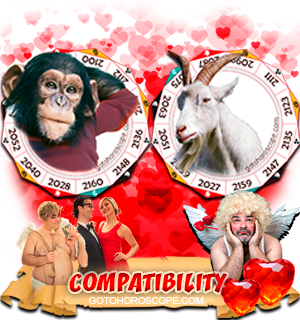 Monkey Ram Zodiac signs Compatibility Horoscope