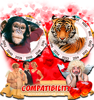 Monkey Tiger Zodiac signs Compatibility Horoscope
