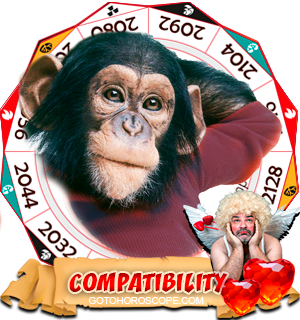 Chinese Zodiac sign Monkey Compatibility Horoscope