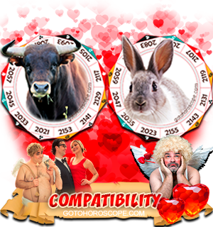 Ox Rabbit Zodiac signs Compatibility Horoscope