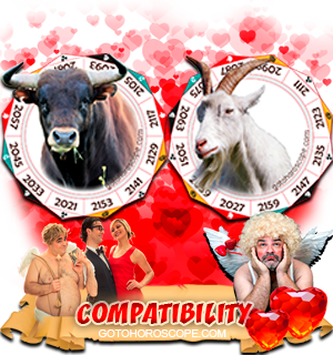 Ox Ram Zodiac signs Compatibility Horoscope