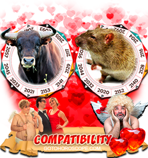 Ox Rat Zodiac signs Compatibility Horoscope