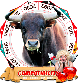 Chinese Zodiac sign Ox Compatibility Horoscope