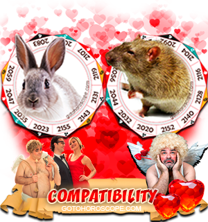 Rabbit Rat Zodiac signs Compatibility Horoscope