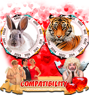 Rabbit Tiger Zodiac signs Compatibility Horoscope