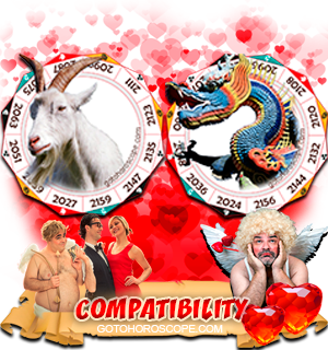 Ram Dragon Zodiac signs Compatibility Horoscope