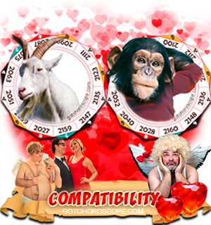 Ram Monkey Zodiac signs Compatibility Horoscope