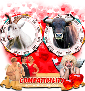 Ram Ox Zodiac signs Compatibility Horoscope