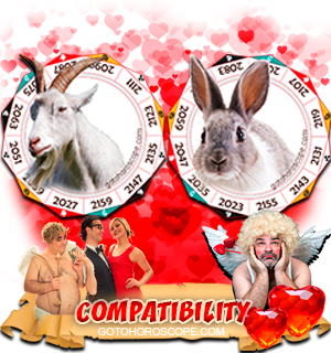 Ram Rabbit Zodiac signs Compatibility Horoscope