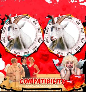 Ram Ram Zodiac signs Compatibility Horoscope