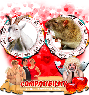 Ram Rat Zodiac signs Compatibility Horoscope