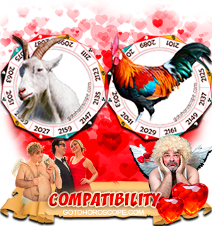 Ram Rooster Zodiac signs Compatibility Horoscope