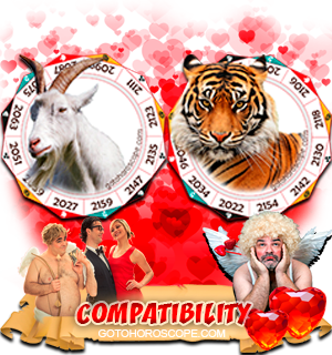 Ram Tiger Zodiac signs Compatibility Horoscope