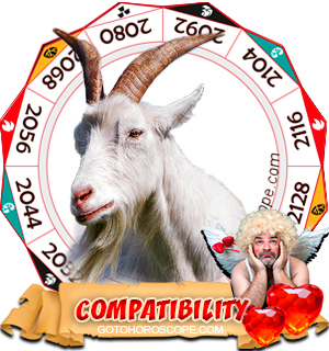 Chinese Zodiac sign Ram Compatibility Horoscope