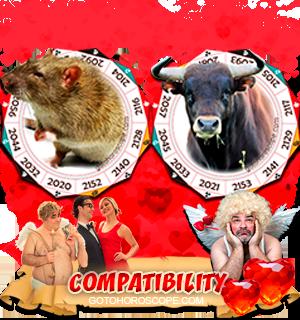 Rat Ox Zodiac signs Compatibility Horoscope