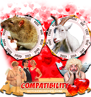 Rat Ram Zodiac signs Compatibility Horoscope