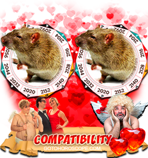 Rat Rat Zodiac signs Compatibility Horoscope