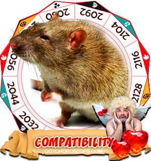 Chinese Zodiac sign Rat Compatibility Horoscope