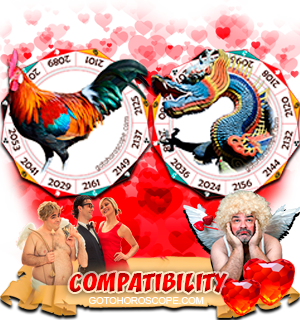 Rooster Dragon Zodiac signs Compatibility Horoscope
