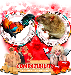 Rooster Rat Zodiac signs Compatibility Horoscope