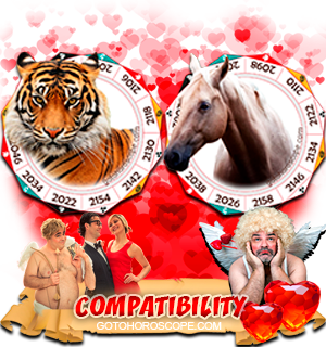 Tiger Horse Zodiac signs Compatibility Horoscope