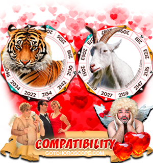 Tiger Ram Zodiac signs Compatibility Horoscope