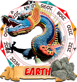 Earth Dragon Chinese Astrology Animal Zodiac Personality Horoscope